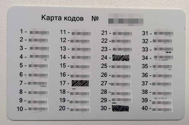 Карта кодов